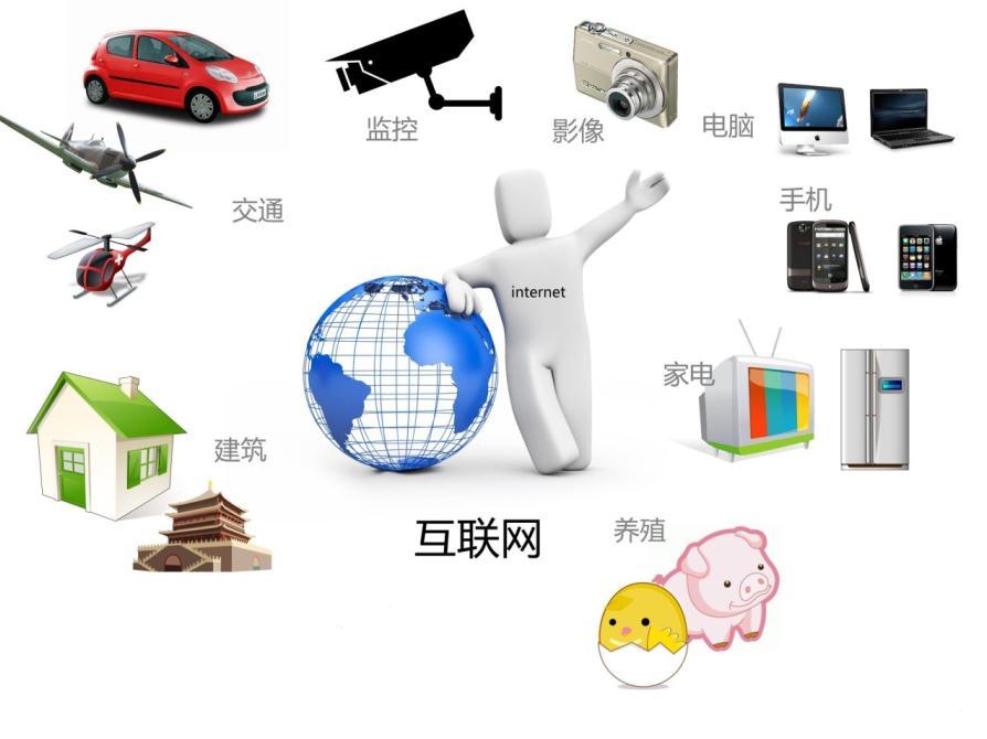 """""""互联网+""""是什么?,武汉网站建设公司,武汉网站制作,武汉网站设计,武汉网络公司,武汉软件开发"""